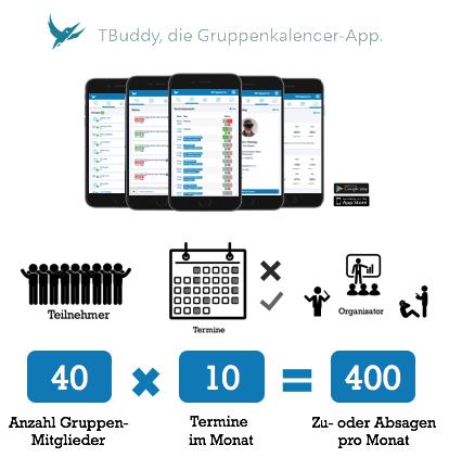 Mit TBuddy Premium Termine, Mitglieder und Teilnahmen erfolgreich organisieren.